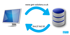 DNS Diagram GMT Solutions computer services